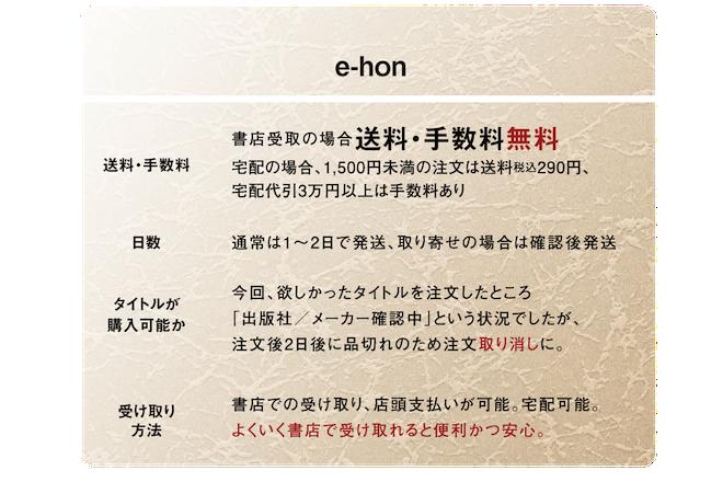 150909-e-hon
