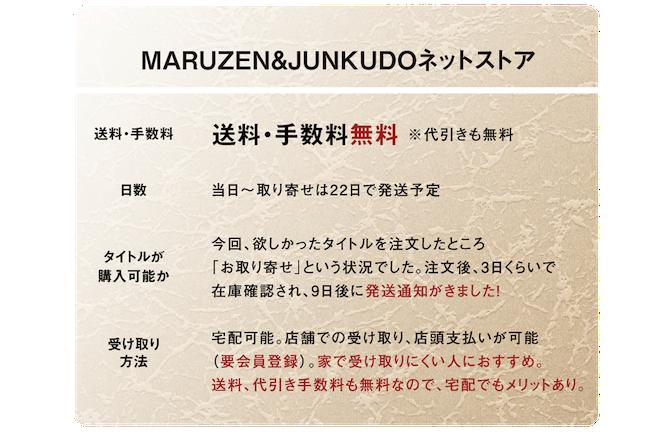 150909-maruzenjunkudo