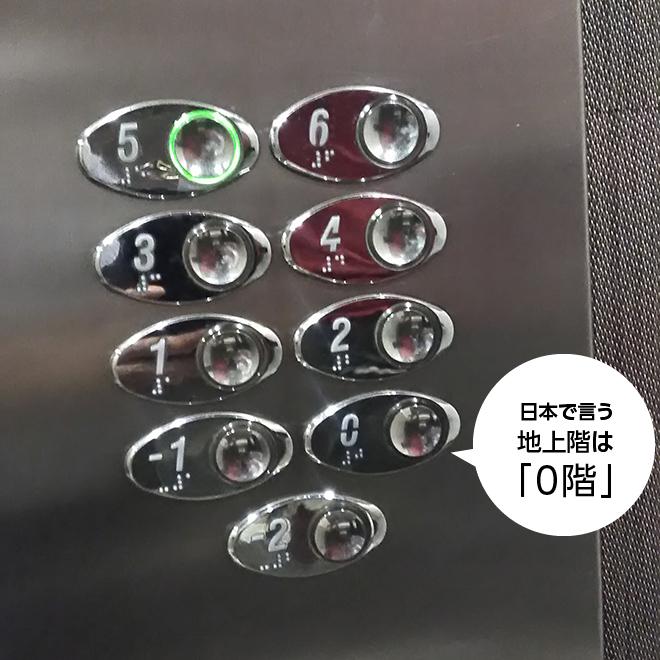 エレベーター表示、ゼロ階がある